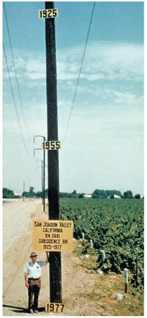 Groundwater-related subsidence - San Joaquin Valley surface change