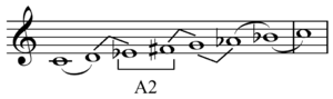 Hungarian gypsy scale - Image: Gypsy Minor Scale
