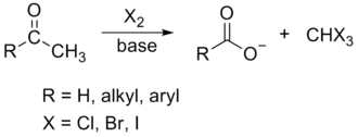 Haloform reaction - Haloform reaction scheme