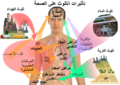 Health effects of pollution- Arabic.png