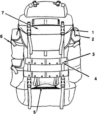Individual Integrated Fighting System - IIFS Field Pack