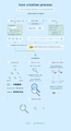 Icon design process сс.png