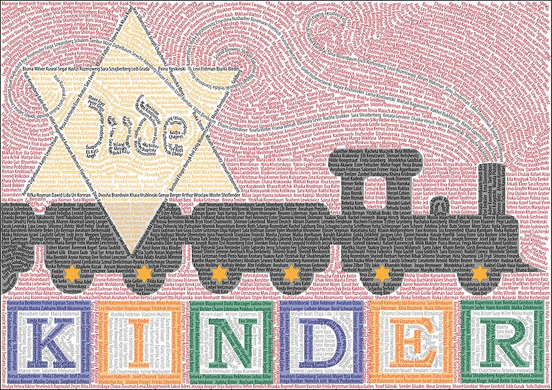 Mosaico di nomi dedicato a 1.500.000 bambini deportati