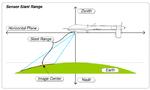 MISB ST 0601.8 - Sensor Slant Range.png