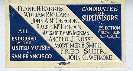 Political campaign card of 1921 showing Board of Supervisor candidates, including Angelo J. Rossi Margaret Mary Morgan political campaign card, 1921 -reverse.JPG