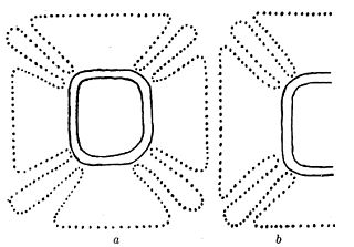 Fig. 48. Figure showing possible derivation of the sign for 0 in the inscriptions: a, Outline of the days of the tonalamatl as represented graphically in the Codex Tro-Cortesiano; b, half of same outline, which is also sign for 0 shown in fig. 47.