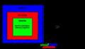 Modelo de motivación para el comportamiento de búsqueda de información (Wilson).png