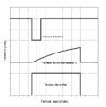NE555 Monostable Waveforms fr.png
