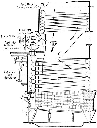 NIE 1905 Steam Navigation - Bellville boiler - economizer type.jpg