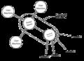 NPL network - en.png