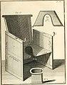 Observations importantes sur le manuel des accouchemens (1739) (14777491132).jpg