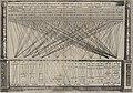Oculus artificialis teledioptricus, sive, Telescopium - ex abditis rerum naturalium and artificialium principiis protractum novâ methodo, eâque solidâ explicatum ac comprimis è triplici fundamento (14595375688).jpg