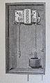 Ottův slovník naučný - obrázek č. 3218.JPG