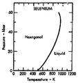 Phase diagram of selenium (1975).png