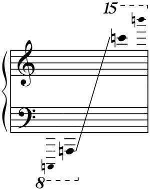 PianoRange.tif