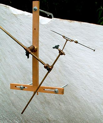 Pointing machine - A pointing 'machine' and its crosswood