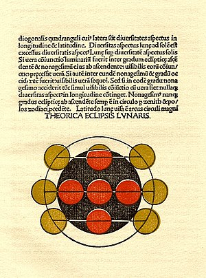 Erhard Ratdolt - Diagram showing eclipse of the moon; woodcut, printed in three colours. From Sphaericum opusculum by Johannes de Sacro Bosco, printed by Erhard Ratdolt, Venice 1485