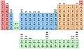 Resonating elements.jpg
