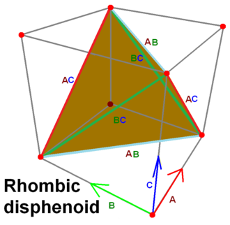 Demihypercube - The rhombic disphenoid inside of a cuboid