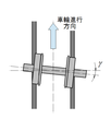 Rollingstock wheelset attack angle.png