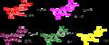 Rotkohl-Indikator-Reaktionen.png