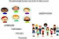 Teoría del aprendizaje social.jpg