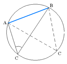 Teorema della corda in una circonferenza