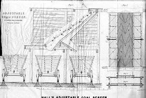 Thomas Young Hall - Fig.5. Thomas Young Hall's Coal Screens