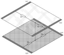 Четырёхпроводной экран Резистивный сенсорный экран состоит из стеклянной панели и гибкой пластиковой мембраны.