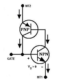 Figure 4: Equivalent electric circuit for a TRIAC in Q-I operation mode