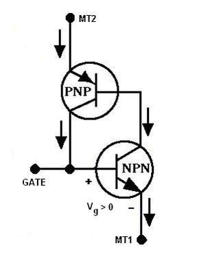 triac eanswers Electrical Fuse figure 4 equivalent electric circuit for a triac operating in quadrant 1