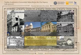 Différents bâtiments qui ont accueilli l'Université de Cluj-Napoca de 1581 à l'époque moderne