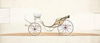 Victoria (carriage) - Image: Victoria, 19th century