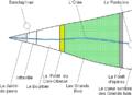 Vue aérienne de la Falaise.png
