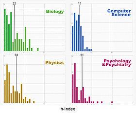 Stein's typology of singles