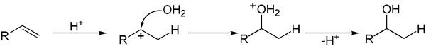 Addition von Wasser an ein Alken