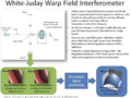 White-Juday Warp Field interferometer.png