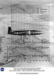 X-1A in flight with flight data superimposed DVIDS706597.jpg