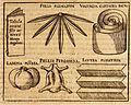 Œdipus Ægyptiacus, 1652-1654, 4 v. 2078 (25882587762).jpg