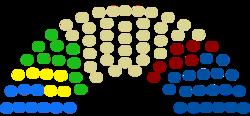 Распределение депутатских мест в харьковском городском совете VIII созыва.png