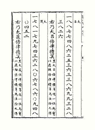Zhu Zaiyu - Image: 乐律全书全 118
