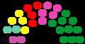 大和市議会勢力図(2016年7月20日現在).png