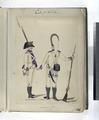 1-o Regimento di Linea REY. (1806) (NYPL b14896507-87830).tiff
