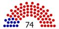 41st Senate.png