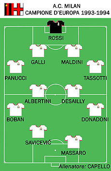 History Of A C Milan Wikipedia