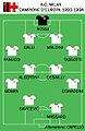 AC Milan 18may94 lineup.jpg