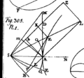 A treatise of fluxions Fleuron T093640-32.png