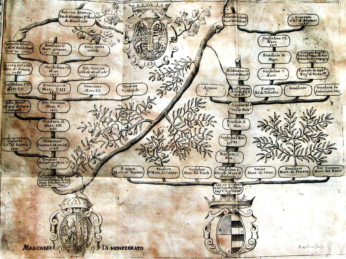 Top Genealogia - Wikipedia TL67
