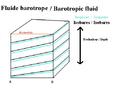 Barotrope.PNG