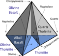 Basalt Tetrahedron.png